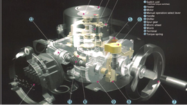 电动执行器与传统电动执行器比较的优点